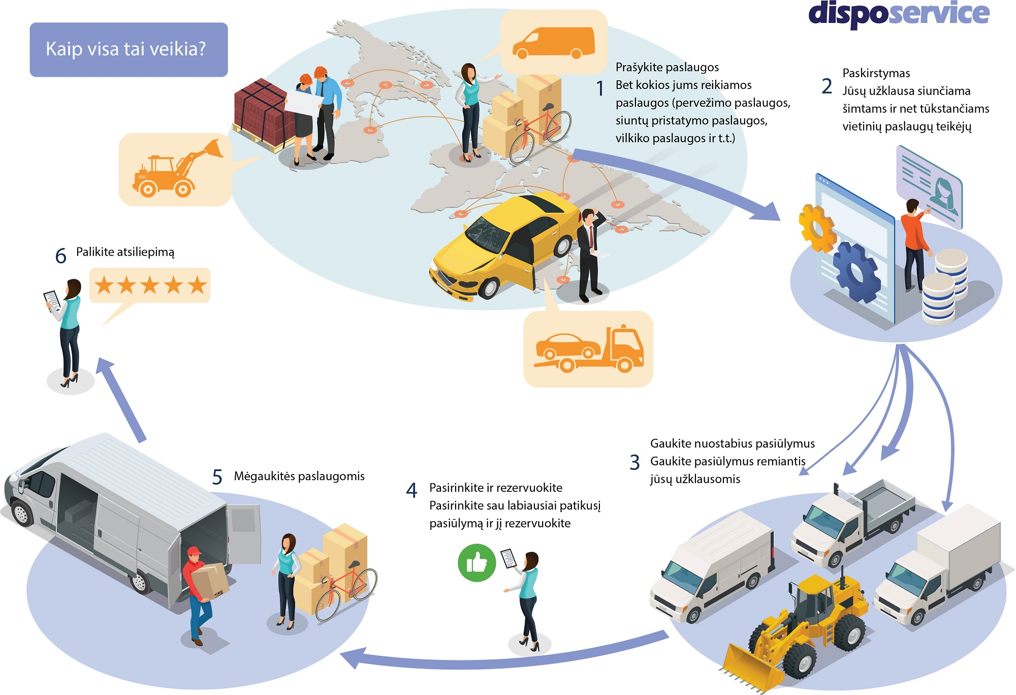 Jūsų žinioje krovinių taksi ir pristatymo furgonų paslaugos